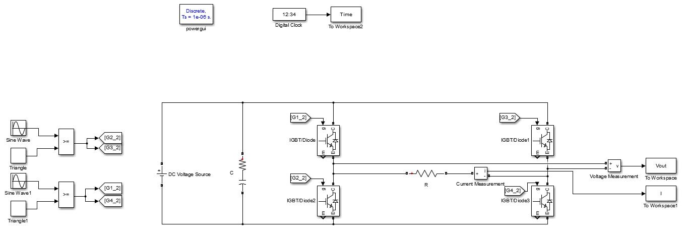 شبیه سازی اینورتر تک فاز با کلید زنی PWM