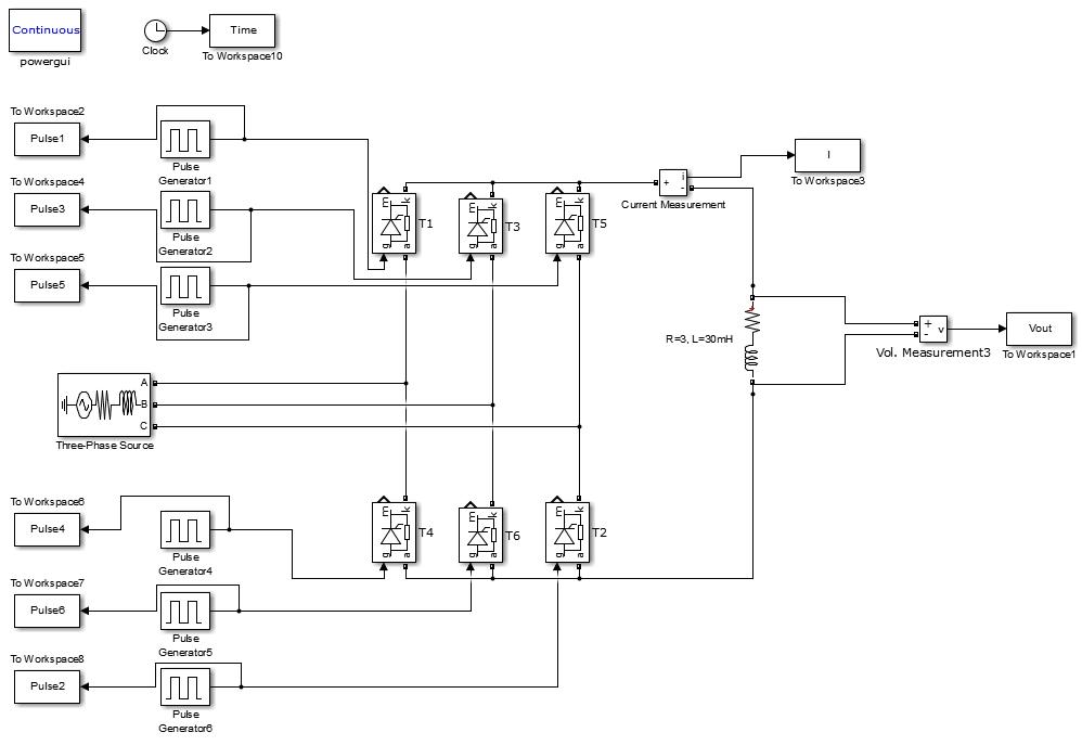 شبیه سازی یکسوساز سه فاز تمام موج تریستوری