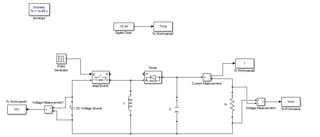 شبیه سازی مبدل کاهنده و افزاینده (Buck - Boost Converter)