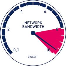محاسبه پهنای باند